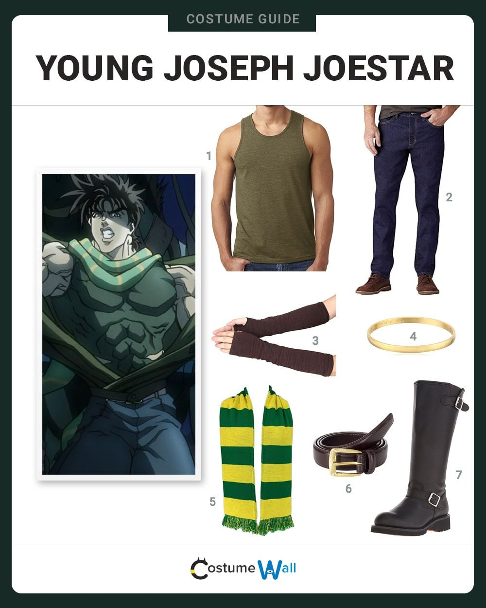 Young Joseph Joestar Costume Guide