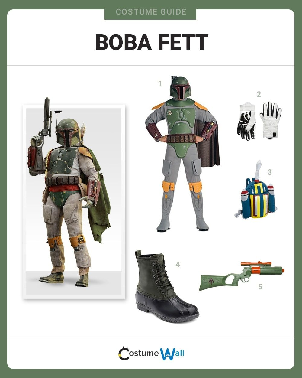 Boba Fett Costume Guide